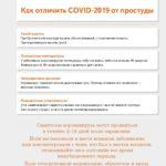 pamyatka-kak-otlichit-covid-2019-ot-prostudy